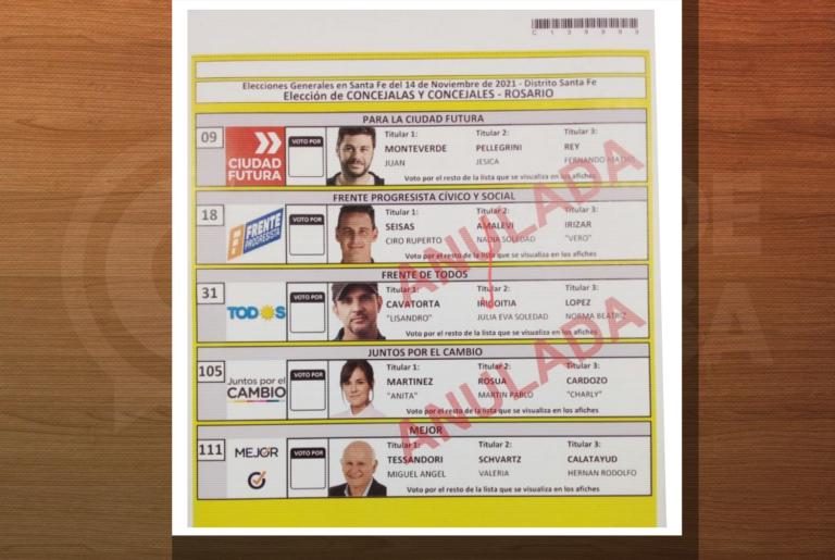 Así será la boleta única con cinco listas para definir la renovación del Concejo rosarino